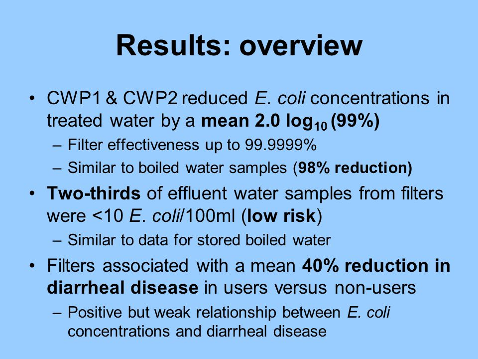 Results: overview CWP1 & CWP2 reduced E.
