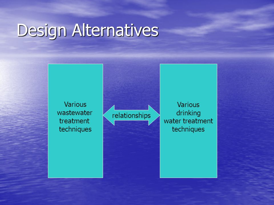 Design Alternatives Various wastewater treatment techniques Various drinking water treatment techniques relationships