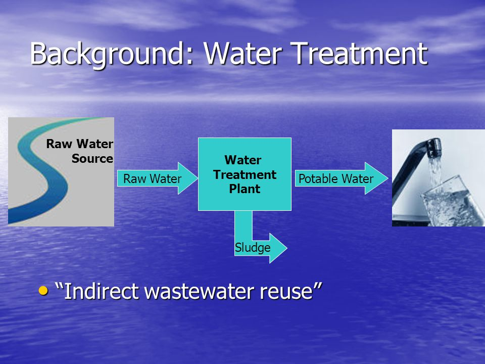 Project Fundamentals Influent Wastewater Reuse Plant Sludge Potable Water Direct wastewater reuse Direct wastewater reuse No watercourse natural purification No watercourse natural purification WWTP and WTP condense into one plant WWTP and WTP condense into one plant