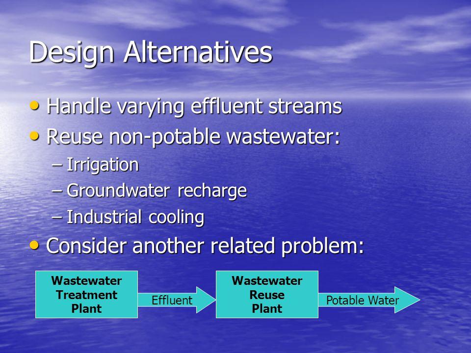 Design Alternatives Various wastewater treatment techniques Various drinking water treatment techniques relationships