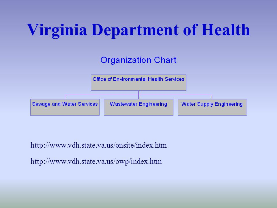 Virginia Department of Health http://www.vdh.state.va.us/onsite/index.htm http://www.vdh.state.va.us/owp/index.htm