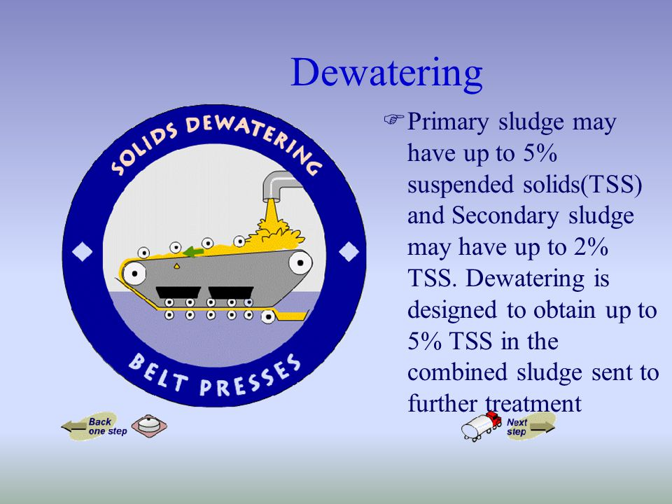 Dewatering FPrimary sludge may have up to 5% suspended solids(TSS) and Secondary sludge may have up to 2% TSS.