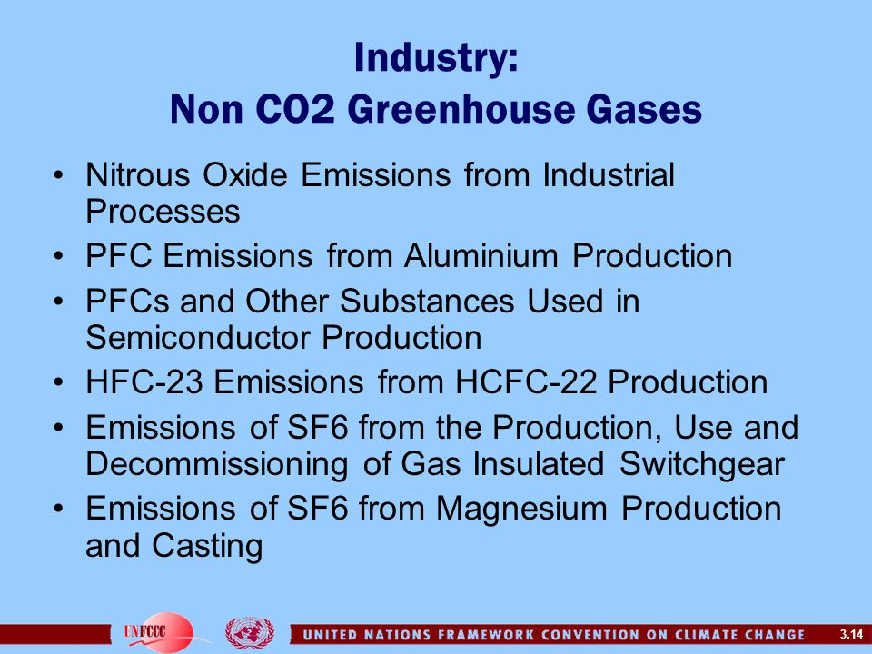 3.14 Industry: Non CO2 Greenhouse Gases Nitrous Oxide Emissions from Industrial Processes PFC Emissions from Aluminium Production PFCs and Other Substances Used in Semiconductor Production HFC-23 Emissions from HCFC-22 Production Emissions of SF6 from the Production, Use and Decommissioning of Gas Insulated Switchgear Emissions of SF6 from Magnesium Production and Casting