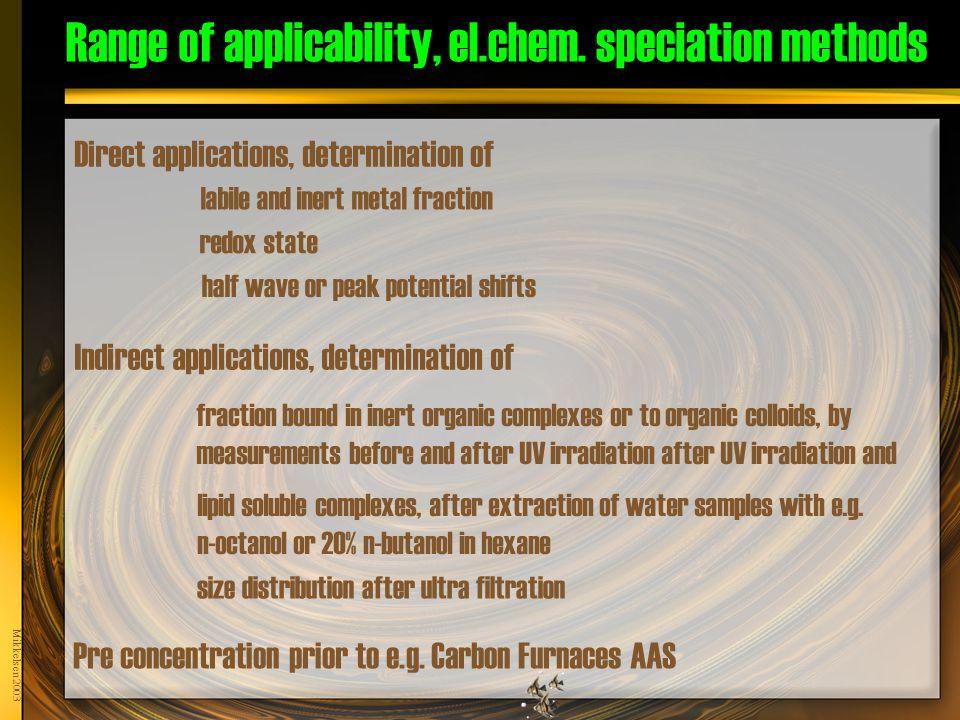Mikkelsen 2003 Range of applicability, el.chem.