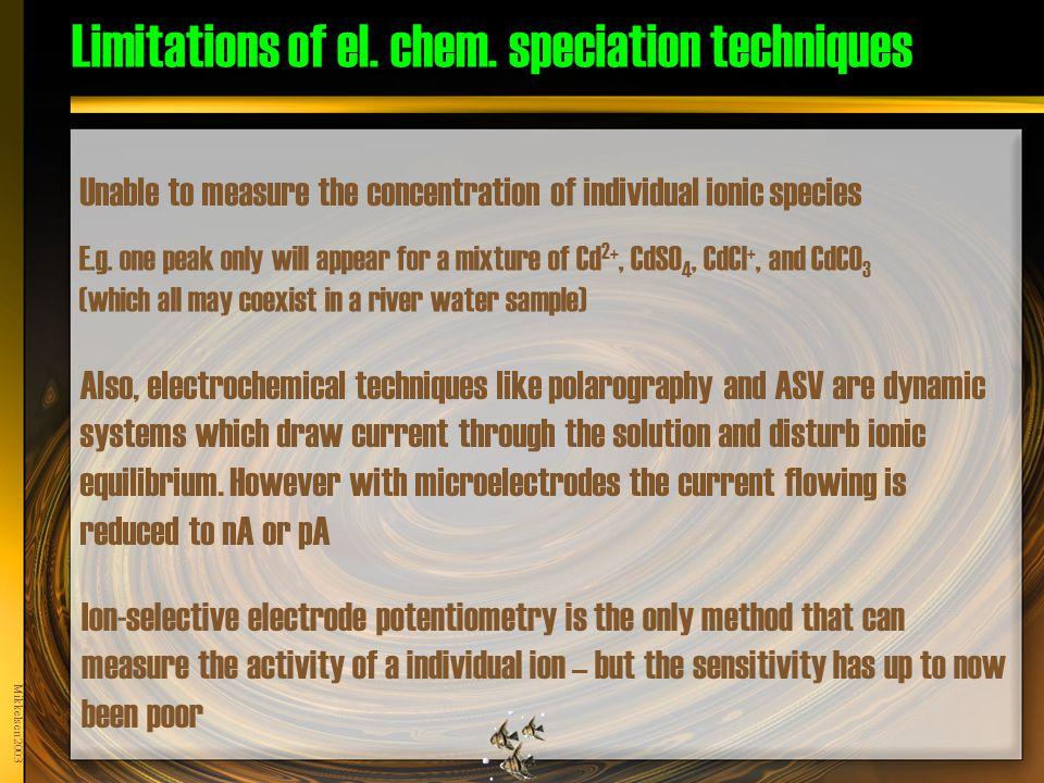 Mikkelsen 2003 Limitations of el. chem.