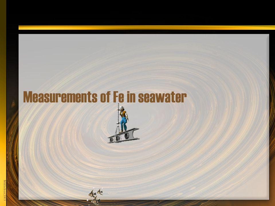 Mikkelsen 2003 Measurements of Fe in seawater