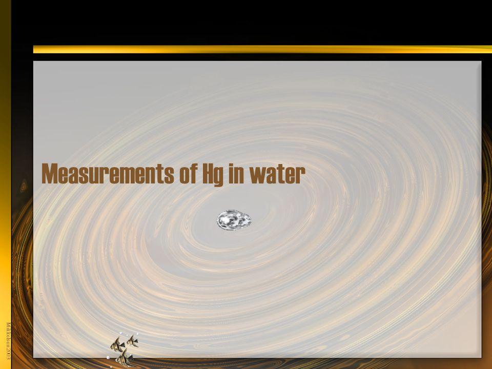 Mikkelsen 2003 Measurements of Hg in water