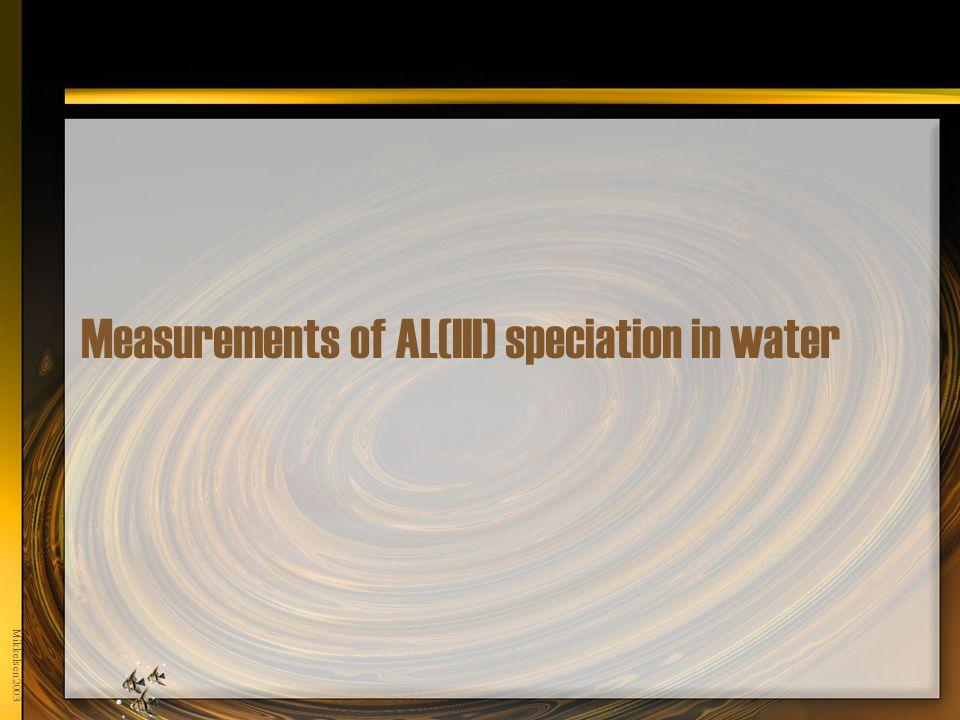 Mikkelsen 2003 Measurements of AL(III) speciation in water