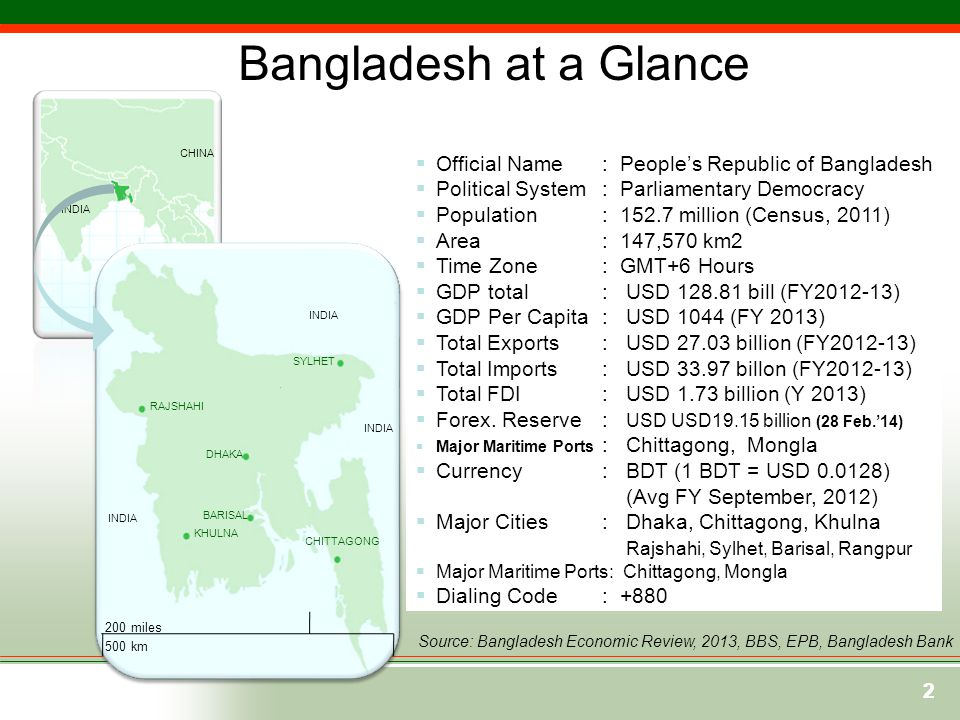 22 Bangladesh at a Glance  Official Name: People's Republic of Bangladesh  Political System: Parliamentary Democracy  Population: 152.7 million (Census, 2011)  Area: 147,570 km2  Time Zone: GMT+6 Hours  GDP total: USD 128.81 bill (FY2012-13)  GDP Per Capita: USD 1044 (FY 2013)  Total Exports: USD 27.03 billion (FY2012-13)  Total Imports: USD 33.97 billon (FY2012-13)  Total FDI: USD 1.73 billion (Y 2013)  Forex.