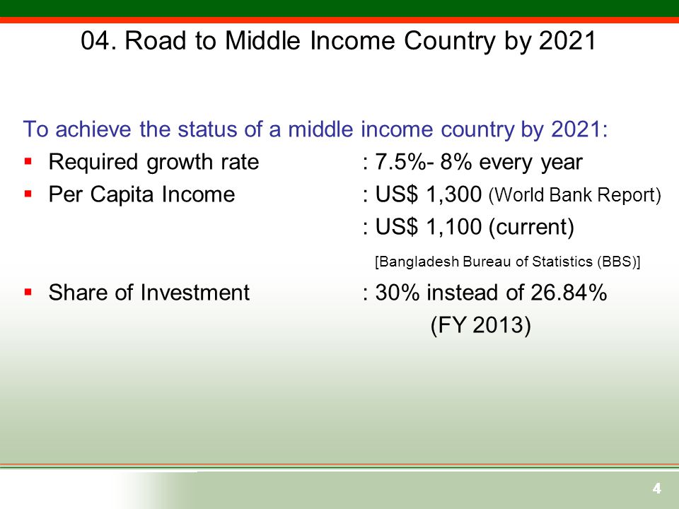 44 04. Road to Middle Income Country by 2021 To achieve the status of a middle income country by 2021:  Required growth rate: 7.5%- 8% every year  P