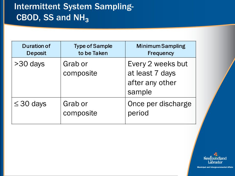 Intermittent System Sampling- CBOD, SS and NH 3 Duration of Deposit Type of Sample to be Taken Minimum Sampling Frequency >30 daysGrab or composite Ev