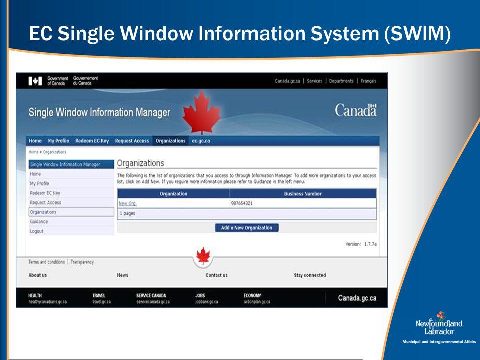 EC Single Window Information System (SWIM)