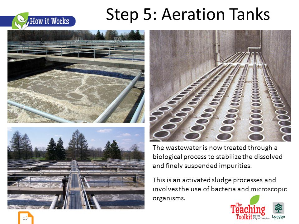 Step 5: Aeration Tanks The wastewater is now treated through a biological process to stabilize the dissolved and finely suspended impurities.