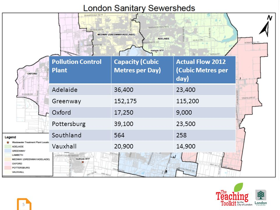 Wastewater Operations: Background The City of London has 6 Pollution Control Plants (PCP's): – Greenway: 1901 – Vauxhall: 1916 – Pottersburg: 1956 – Adelaide: 1958 – Oxford: 1960 – Lambeth: 1963 – Future: Southside Pollution Control Plant Capacity (Cubic Metres per Day) Actual Flow 2012 (Cubic Metres per day) Adelaide36,40023,400 Greenway152,175115,200 Oxford17,2509,000 Pottersburg39,10023,500 Southland564258 Vauxhall20,90014,900 5