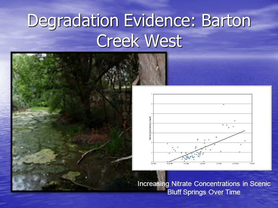 Degradation Evidence: Barton Creek West Increasing Nitrate Concentrations in Scenic Bluff Springs Over Time