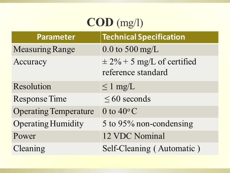 COD (mg/l) ParameterTechnical Specification Measuring Range0.0 to 500 mg/L Accuracy± 2% + 5 mg/L of certified reference standard Resolution≤ 1 mg/L Re