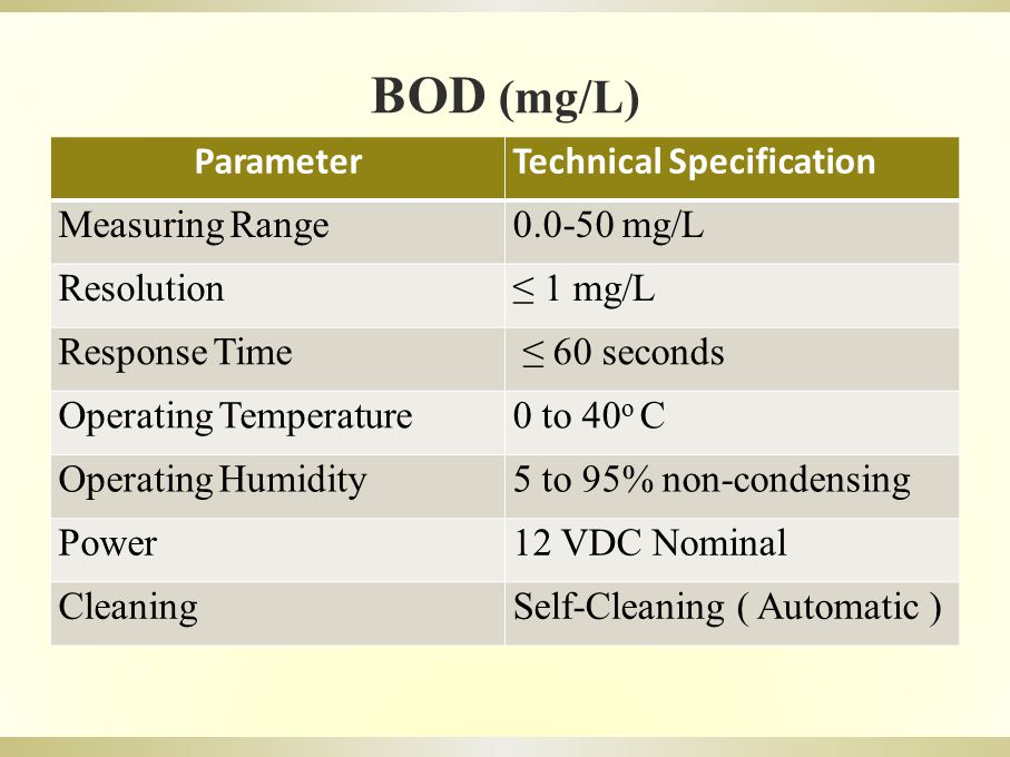 BOD (mg/L) ParameterTechnical Specification Measuring Range0.0-50 mg/L Resolution≤ 1 mg/L Response Time ≤ 60 seconds Operating Temperature0 to 40 o C Operating Humidity5 to 95% non-condensing Power12 VDC Nominal CleaningSelf-Cleaning ( Automatic )