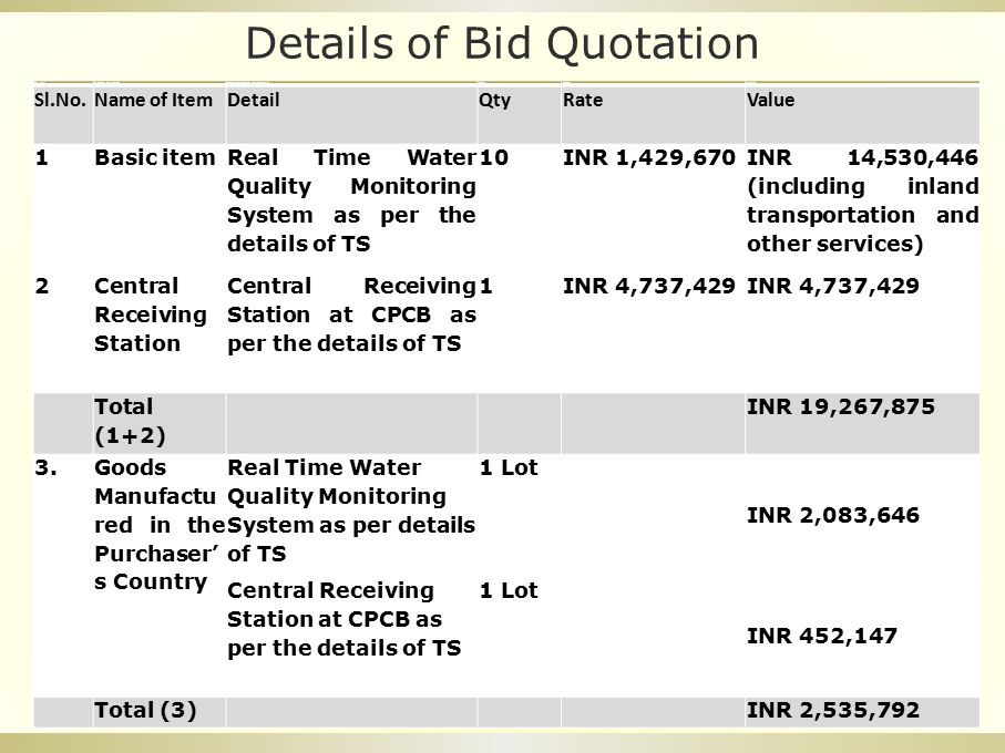 Details of Bid Quotation Sl.