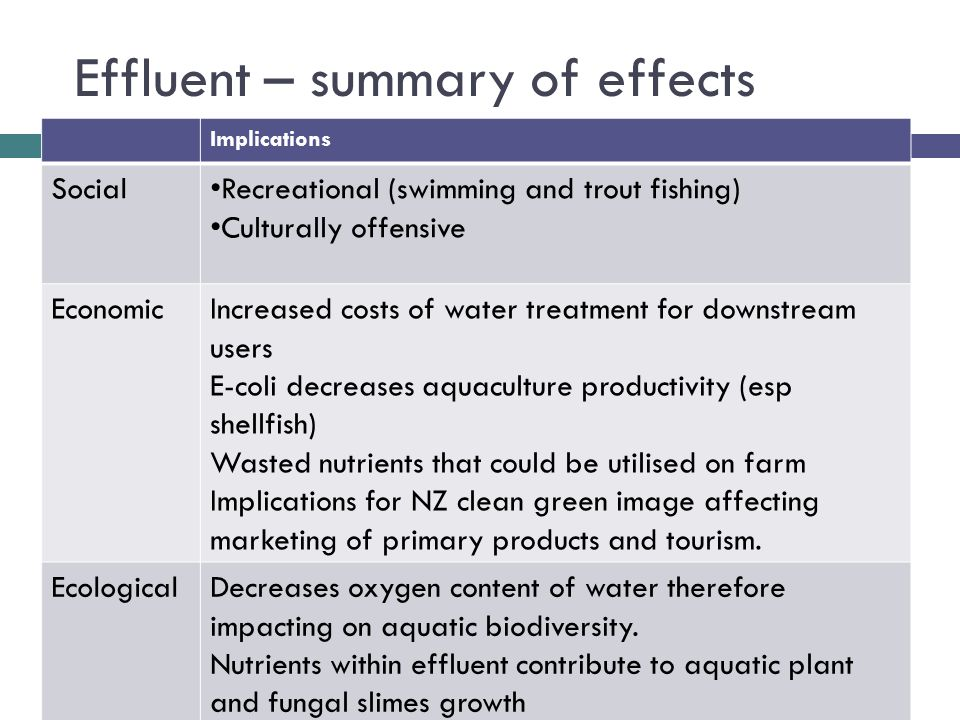 Effluent – summary of effects Implications Social Recreational (swimming and trout fishing) Culturally offensive EconomicIncreased costs of water trea