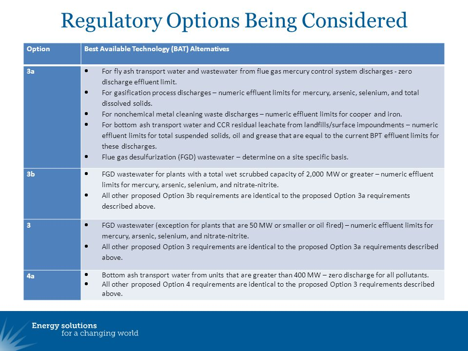 Regulatory Options Being Considered OptionBest Available Technology (BAT) Alternatives 3a  For fly ash transport water and wastewater from flue gas mercury control system discharges - zero discharge effluent limit.