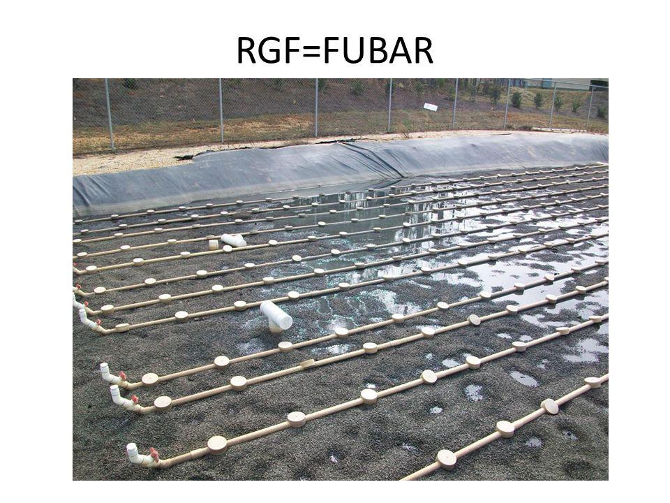 RGF=FUBAR