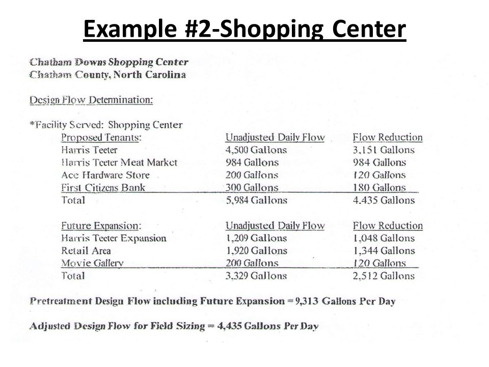 Example #2-Shopping Center