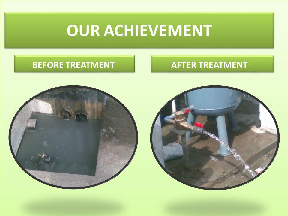 OUR ACHIEVEMENT BEFORE TREATMENT AFTER TREATMENT