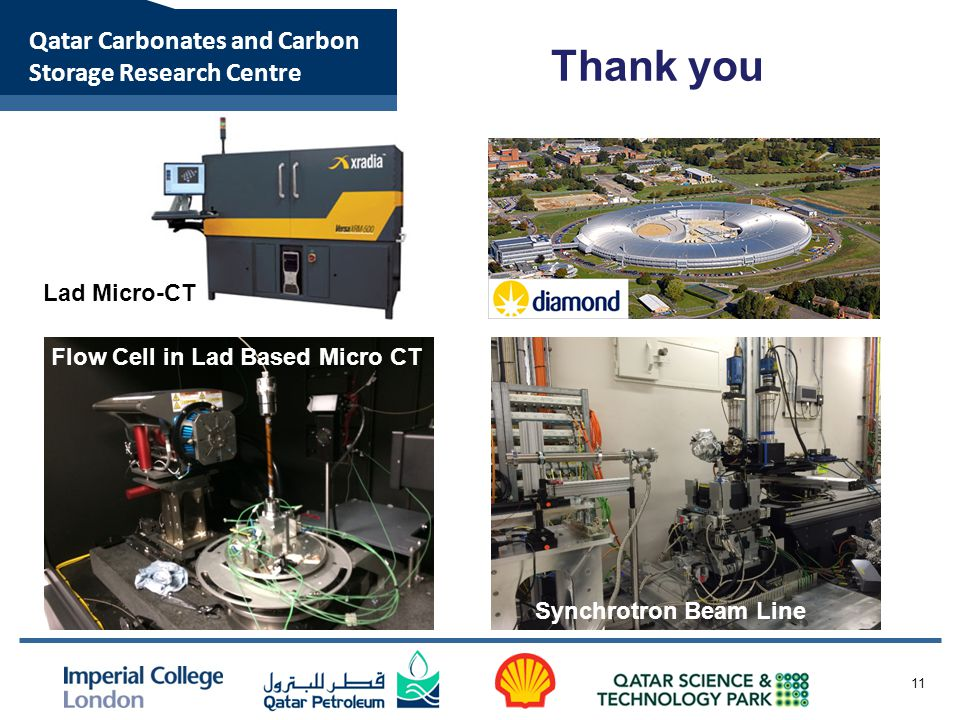 Qatar Carbonates and Carbon Storage Research Centre 11 Lad Micro-CT Thank you Synchrotron Beam Line Flow Cell in Lad Based Micro CT
