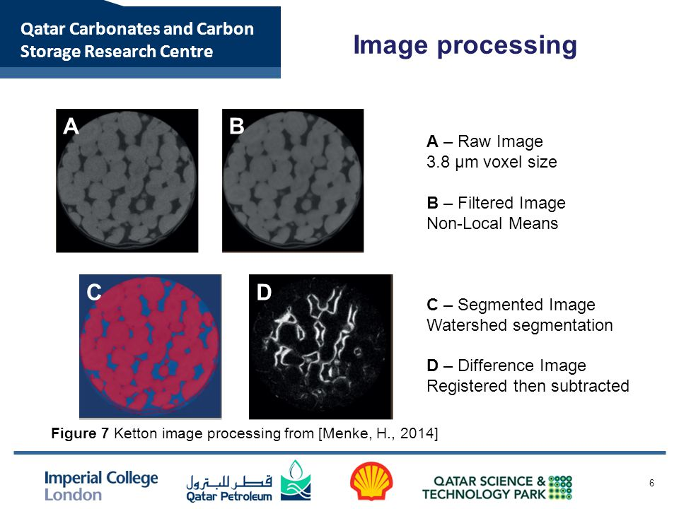 Qatar Carbonates and Carbon Storage Research Centre Image processing 6 A – Raw Image 3.8 μm voxel size B – Filtered Image Non-Local Means C – Segmente