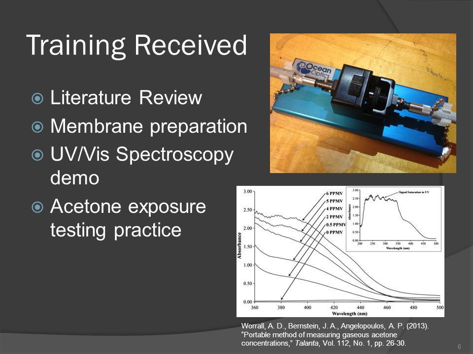 Training Received  Literature Review  Membrane preparation  UV/Vis Spectroscopy demo  Acetone exposure testing practice 6 Worrall, A.