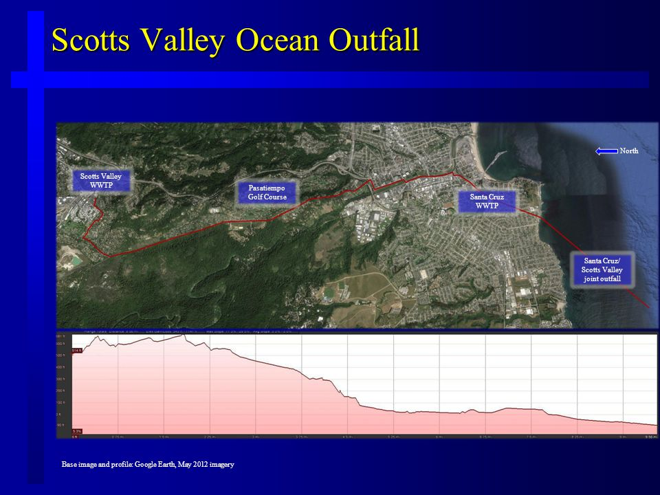 Scotts Valley Ocean Outfall Base image and profile: Google Earth, May 2012 imagery Scotts Valley WWTP Pasatiempo Golf Course Santa Cruz/ Scotts Valley joint outfall Santa Cruz WWTP North