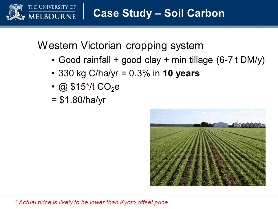 Western Victorian cropping system Good rainfall + good clay + min tillage (6-7 t DM/y) 330 kg C/ha/yr = 0.3% in 10 years @ $15*/t CO 2 e = $1.80/ha/yr Case Study – Soil Carbon * Actual price is likely to be lower than Kyoto offset price