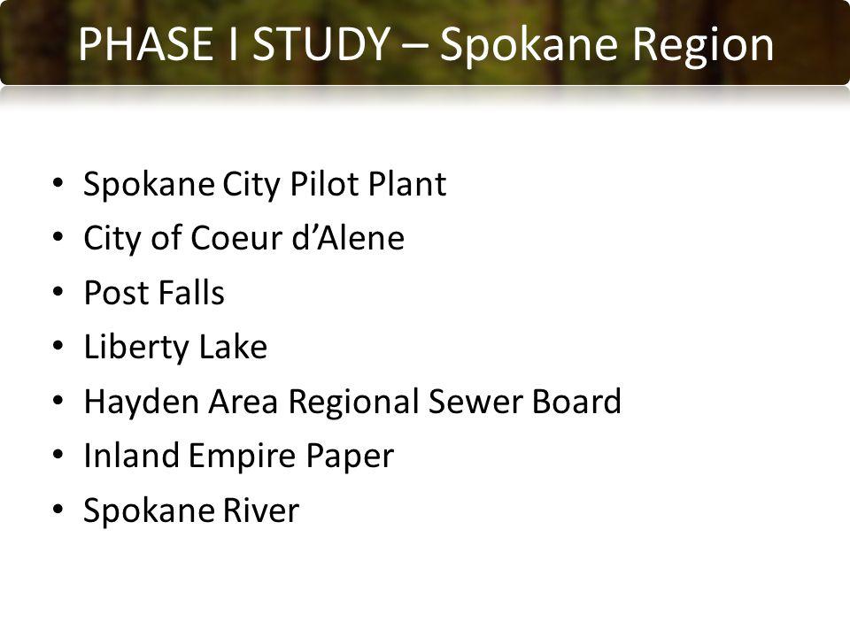 METHODS PHASE I STUDY – Spokane Region Spokane City Pilot Plant City of Coeur d'Alene Post Falls Liberty Lake Hayden Area Regional Sewer Board Inland Empire Paper Spokane River