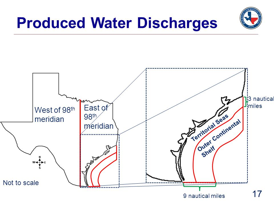 Produced Water Discharges 3 nautical miles 9 nautical miles Territorial Seas Outer Continental Shelf Not to scale West of 98 th meridian East of 98 th