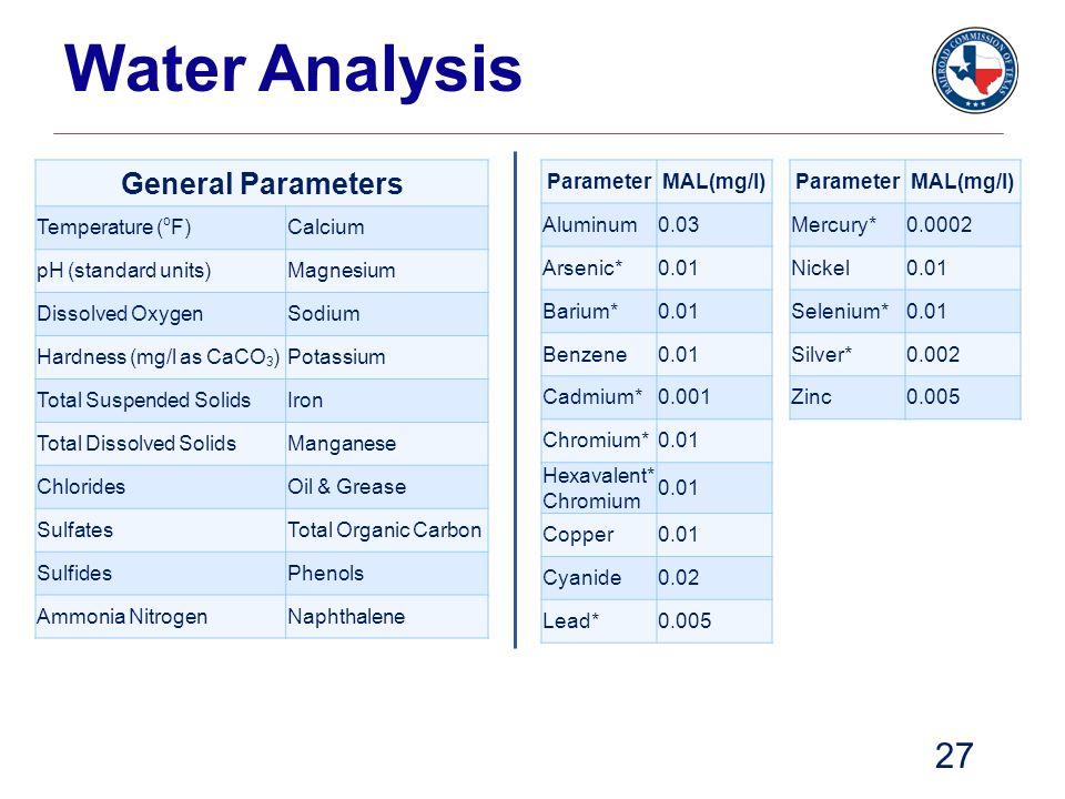 Water Analysis 27 General Parameters Temperature ( o F)Calcium pH (standard units)Magnesium Dissolved OxygenSodium Hardness (mg/l as CaCO 3 )Potassium