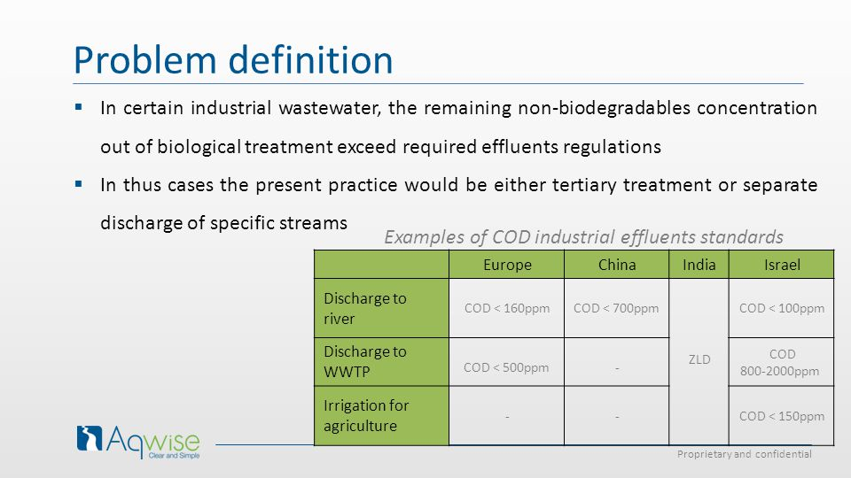 Proprietary and confidential Pulp & Paper Industry  The 3 rd largest polluter in the US  The WW are contaminated with large quantities of organic materials, which results with only 85-90% of bd.