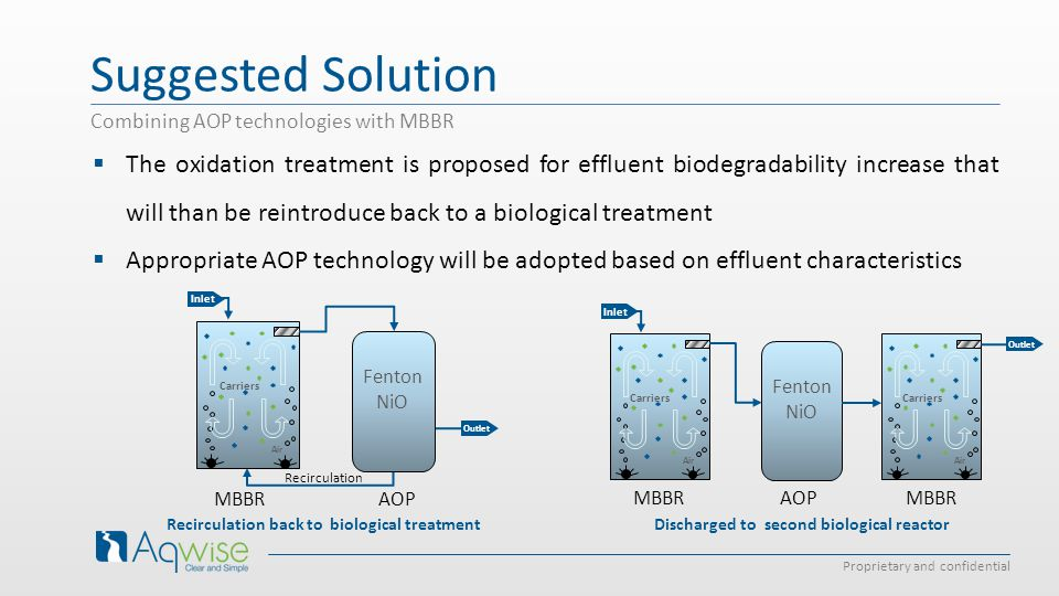 Proprietary and confidential Suggested Solution  The oxidation treatment is proposed for effluent biodegradability increase that will than be reintroduce back to a biological treatment  Appropriate AOP technology will be adopted based on effluent characteristics Inlet Air Carriers Outlet Fenton NiO Recirculation MBBR AOP Recirculation back to biological treatment Inlet Air Carriers Fenton NiO Air Carriers Outlet MBBR AOP MBBR Discharged to second biological reactor Combining AOP technologies with MBBR