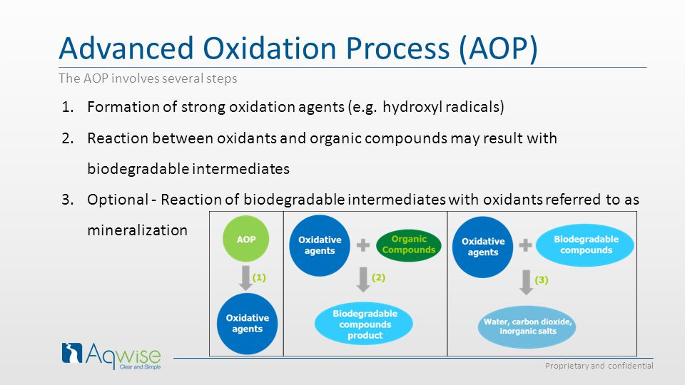 Proprietary and confidential Advanced Oxidation Process (AOP) 1.Formation of strong oxidation agents (e.g.