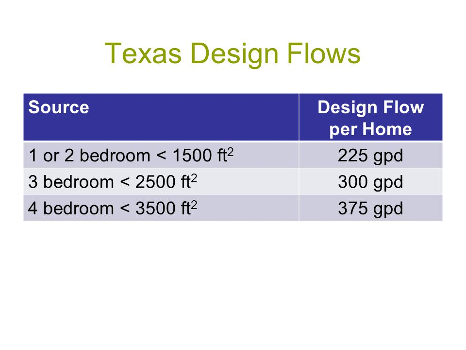 Texas Design Flows SourceDesign Flow per Home 1 or 2 bedroom < 1500 ft 2 225 gpd 3 bedroom < 2500 ft 2 300 gpd 4 bedroom < 3500 ft 2 375 gpd