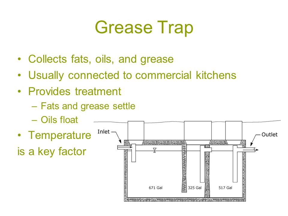 Grease Trap Collects fats, oils, and grease Usually connected to commercial kitchens Provides treatment –Fats and grease settle –Oils float Temperature is a key factor