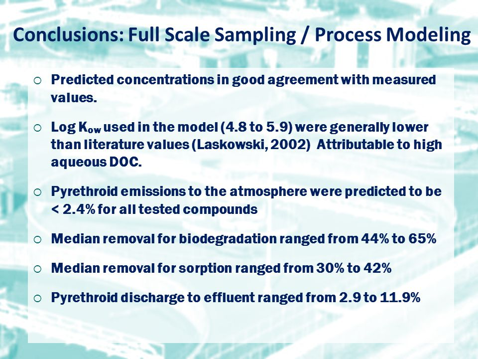 Conclusions: Full Scale Sampling / Process Modeling  Predicted concentrations in good agreement with measured values.