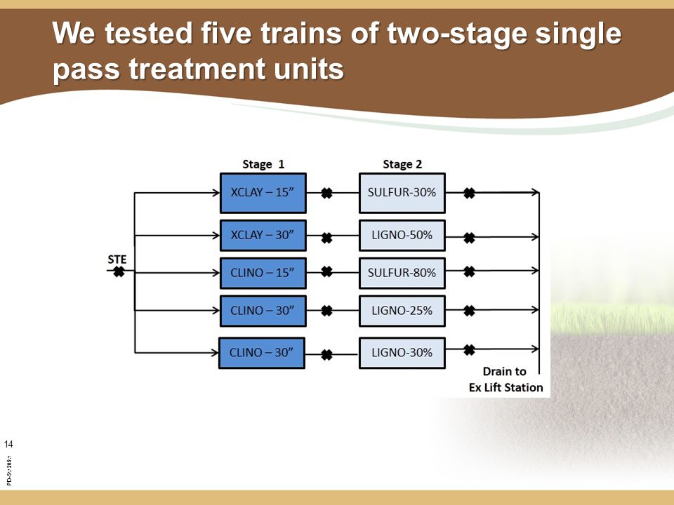 PD-Sw205w 14 We tested five trains of two-stage single pass treatment units