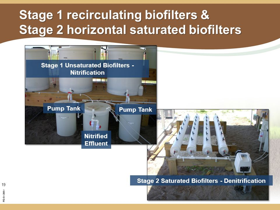 PD-Sw205w 19 Stage 1 recirculating biofilters & Stage 2 horizontal saturated biofilters Stage 2 Saturated Biofilters - Denitrification Stage 1 Unsaturated Biofilters - Nitrification Pump Tank Nitrified Effluent Pump Tank