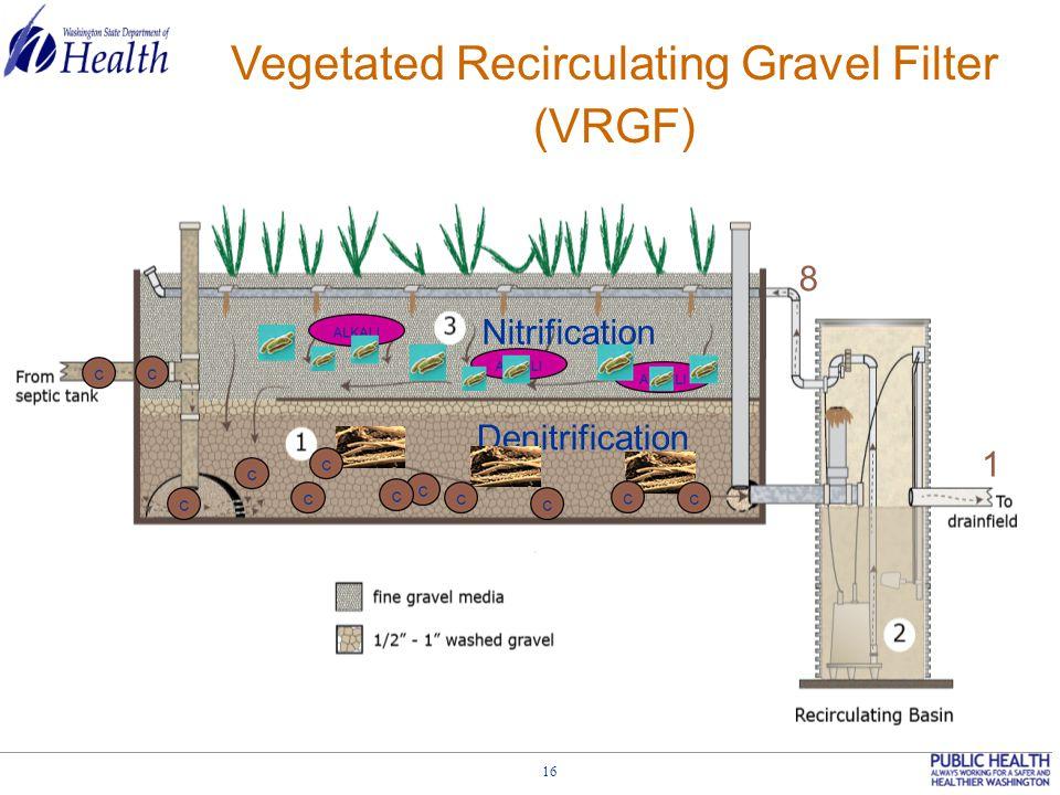 16 Vegetated Recirculating Gravel Filter (VRGF) 1 8 Nitrification Denitrification
