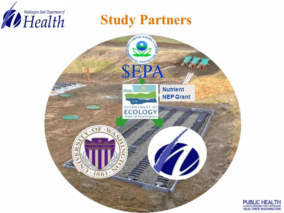 3 A.Source diversion B.Post-septic tank treatment C.Design of the soil dispersal component (drainfield) Wastewater Nitrogen Management Approaches A B C