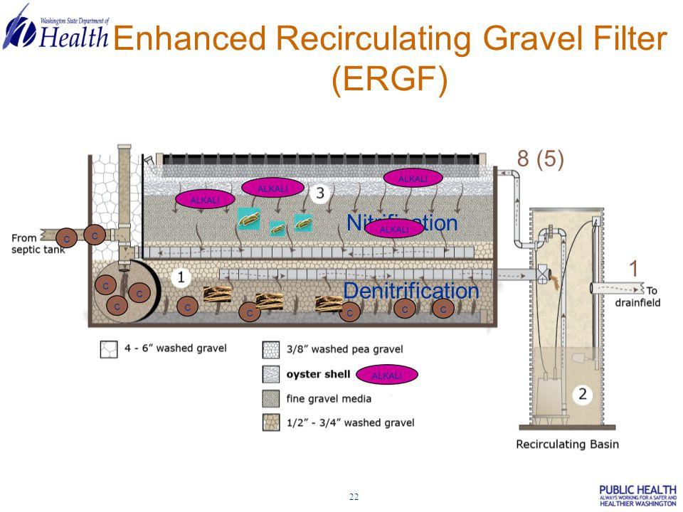 22 Enhanced Recirculating Gravel Filter (ERGF) 1 8 (5) Nitrification Denitrification