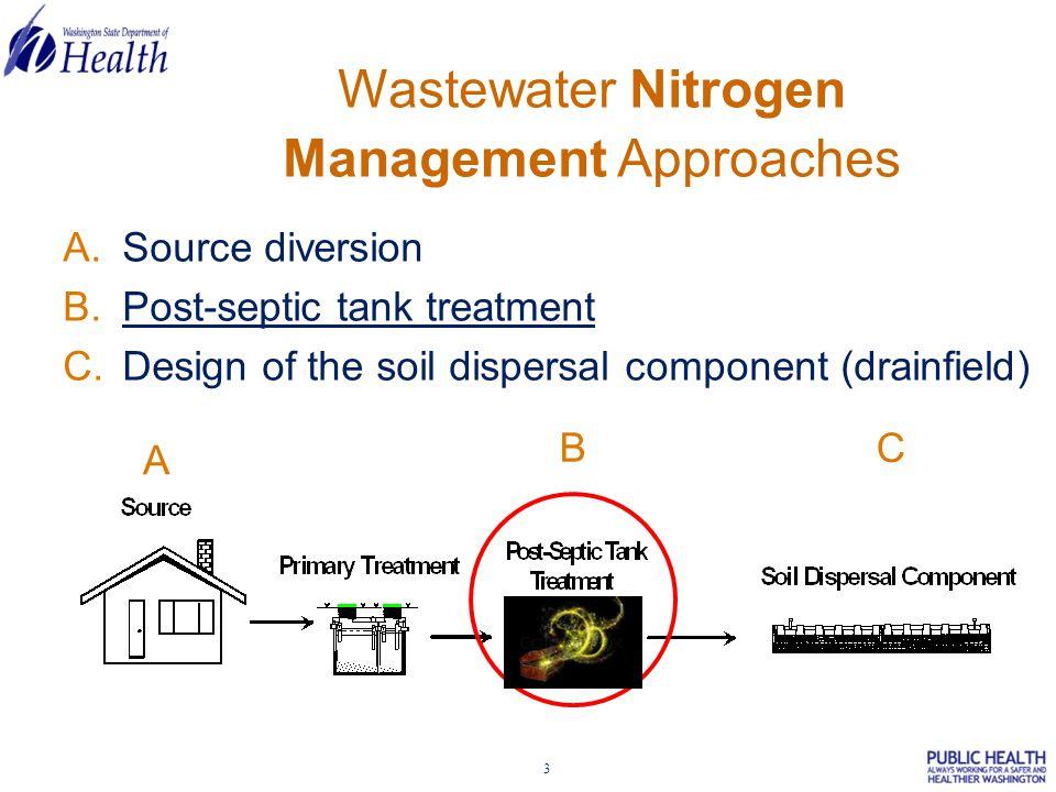 14 Nitrification is a two step process: 1.Utilizing bicarbonate alkalinity, Nitrosomonas bacteria will oxidize ammonia to nitrite by NH 4 + + O 2 + HCO 3 - C 5 H 7 O 2 N + NO 3 - + H 2 O + H 2 CO 3 2.Then Nitrobacter bacteria will oxidize nitrite to nitrate mole for mole by NO2 - + NH 4 + + H 2 CO 3 + HCO 3 - + O 2 + C 5 H 7 O 2 N + H 2 O + NO 3 Nitrogen Biochemical Transformations