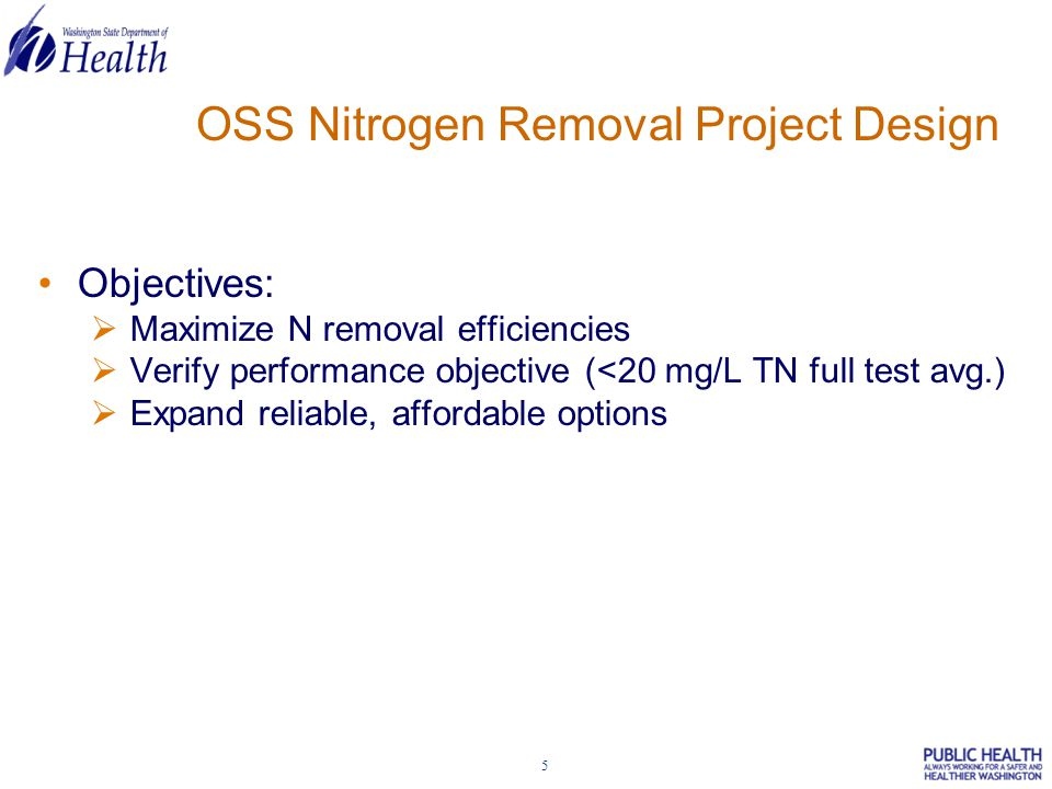 5 Objectives:  Maximize N removal efficiencies  Verify performance objective (<20 mg/L TN full test avg.)  Expand reliable, affordable options OSS Nitrogen Removal Project Design