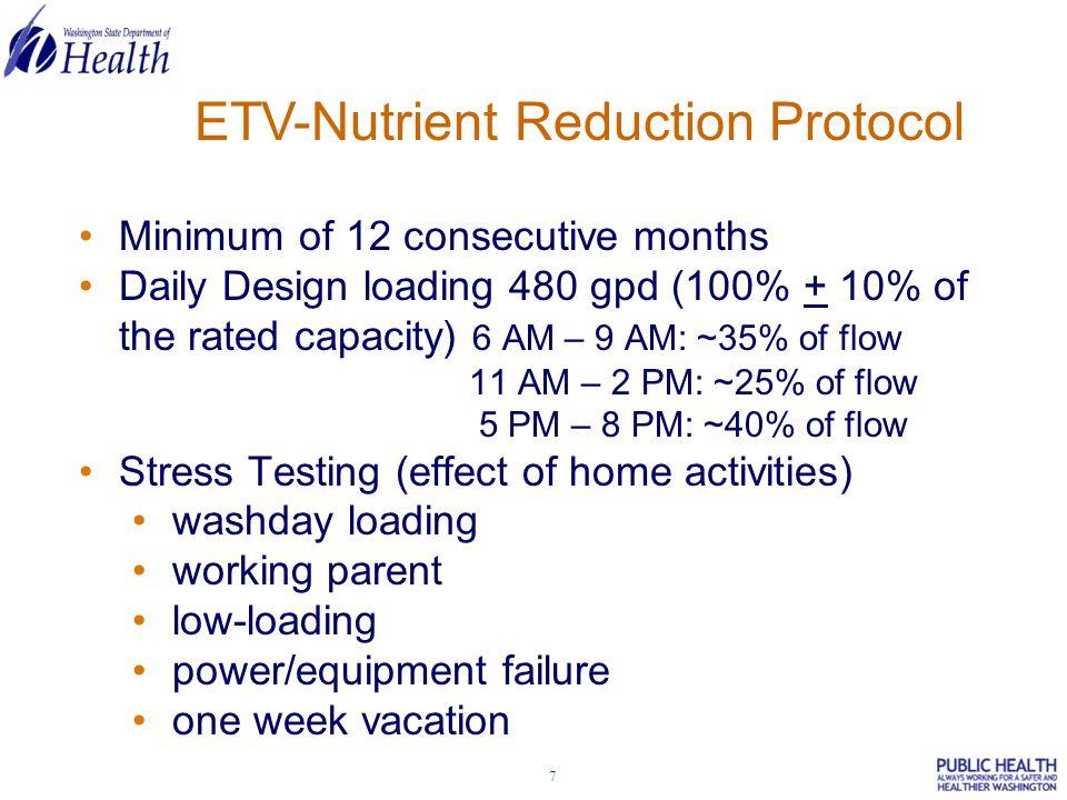 18 VRGF Influent and Effluent Nitrogen Over 12-Month Test Period