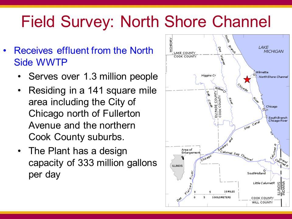 Field Survey: North Shore Channel Receives effluent from the North Side WWTP Serves over 1.3 million people Residing in a 141 square mile area including the City of Chicago north of Fullerton Avenue and the northern Cook County suburbs.